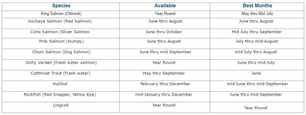 Fish Calendar